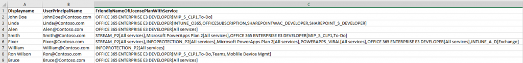 Export Office 365 User License Report With PowerShell