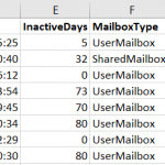Export Office 365 Users' Last Logon Time to CSV