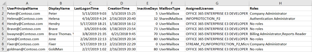 Export office 365 users last logon time to CSV