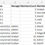 Export Office 365 Dynamic Distribution Group Members to CSV