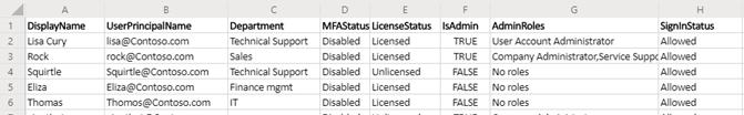 MFA Status report