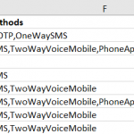 Export Office 365 Users MFA Status to CSV