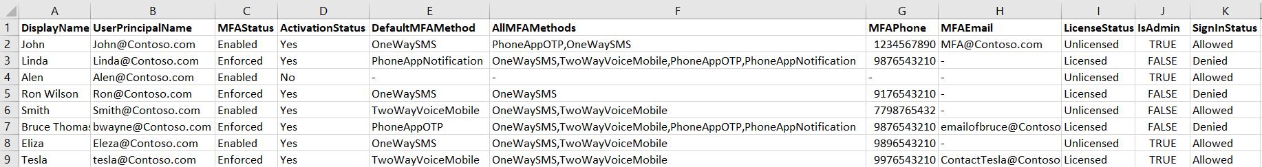 MFA enabled user list
