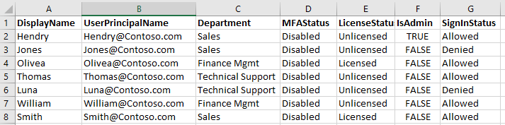 Export Office 365 Users MFA Status to CSV Using PowerShell
