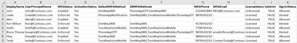Export Office 365 Users MFA status CSV