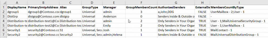 get Office 365 distribution group members report