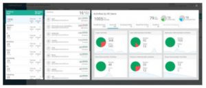 Office 365 auditing tool