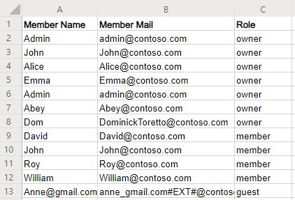 List team members
