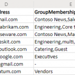 Export Office 365 Guest User Report with their Membership
