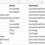 Export Office 365 User Activity Report to CSV using PowerShell
