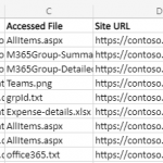 Audit External User File Access in SharePoint Online Using PowerShell