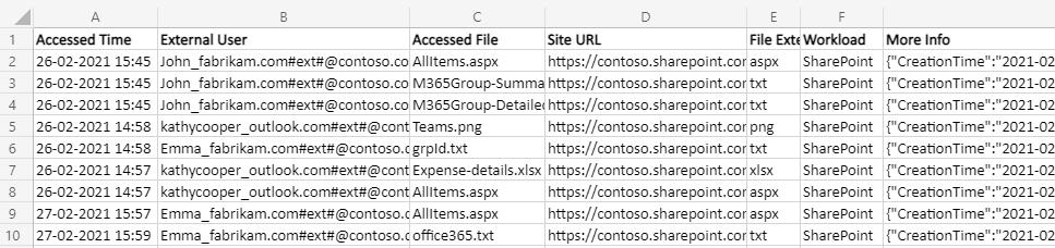 External user file access report