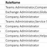 Export Office 365 Admin Role Report using PowerShell