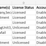 Export Office 365 Groups a User is Member Of Using PowerShell