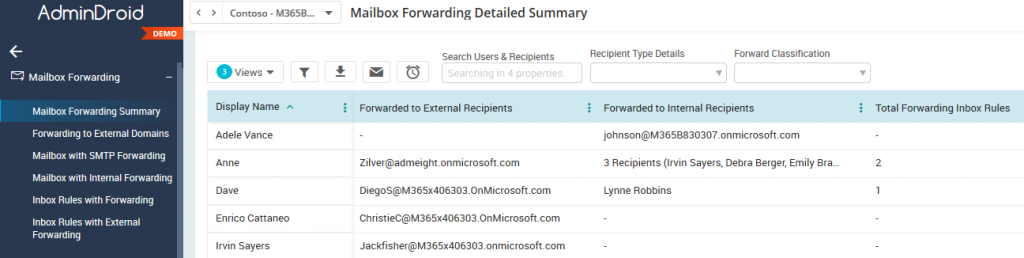 Office 365 Mailbox forwarding report