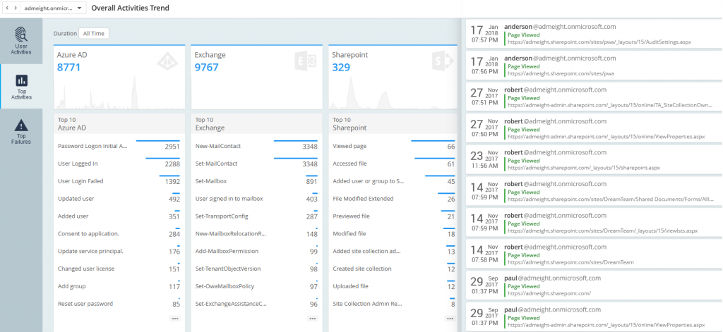 SharePoint Online monitoring tool