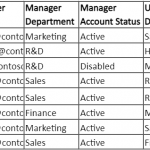 Export Office 365 User Manager and Direct Reports Using PowerShell