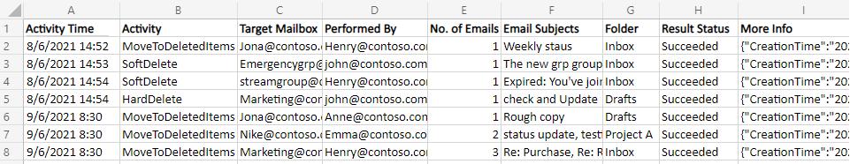 Audit email deletion