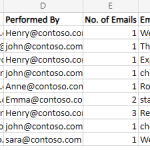 Audit Email Deletion in Office365:Find Out Who Deleted an EmailfromaMailbox