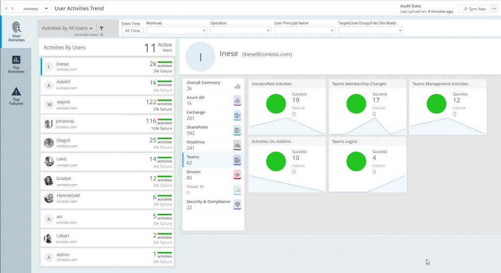 Teams User Activity Report