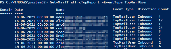 Exchange sent and received mail count report
