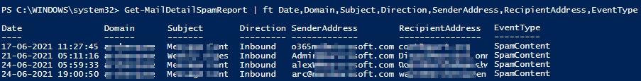 Office 365 spam report